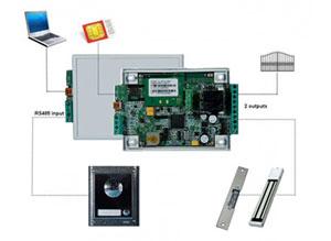 Control de accesos | SISTEMA DE APERTURA POR MOVIL GSM